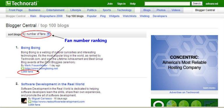 Technorati ranking by fan numbers
